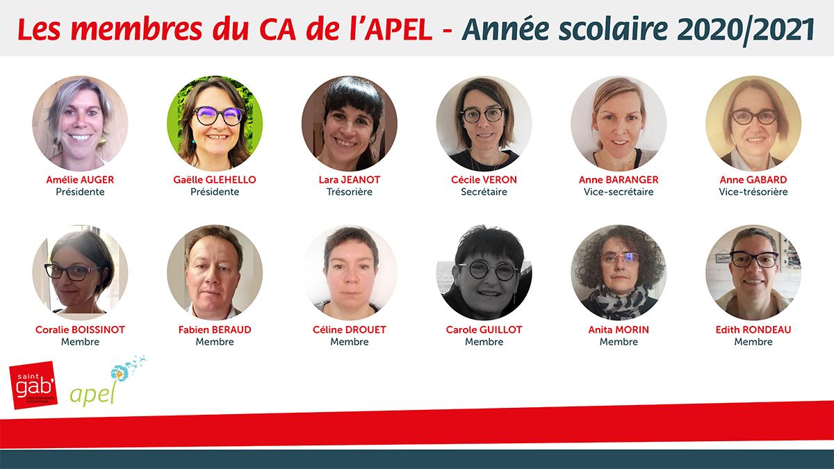 Montage photos CA Apel 2021-webb