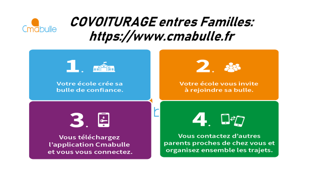 covoiturage cmabulle